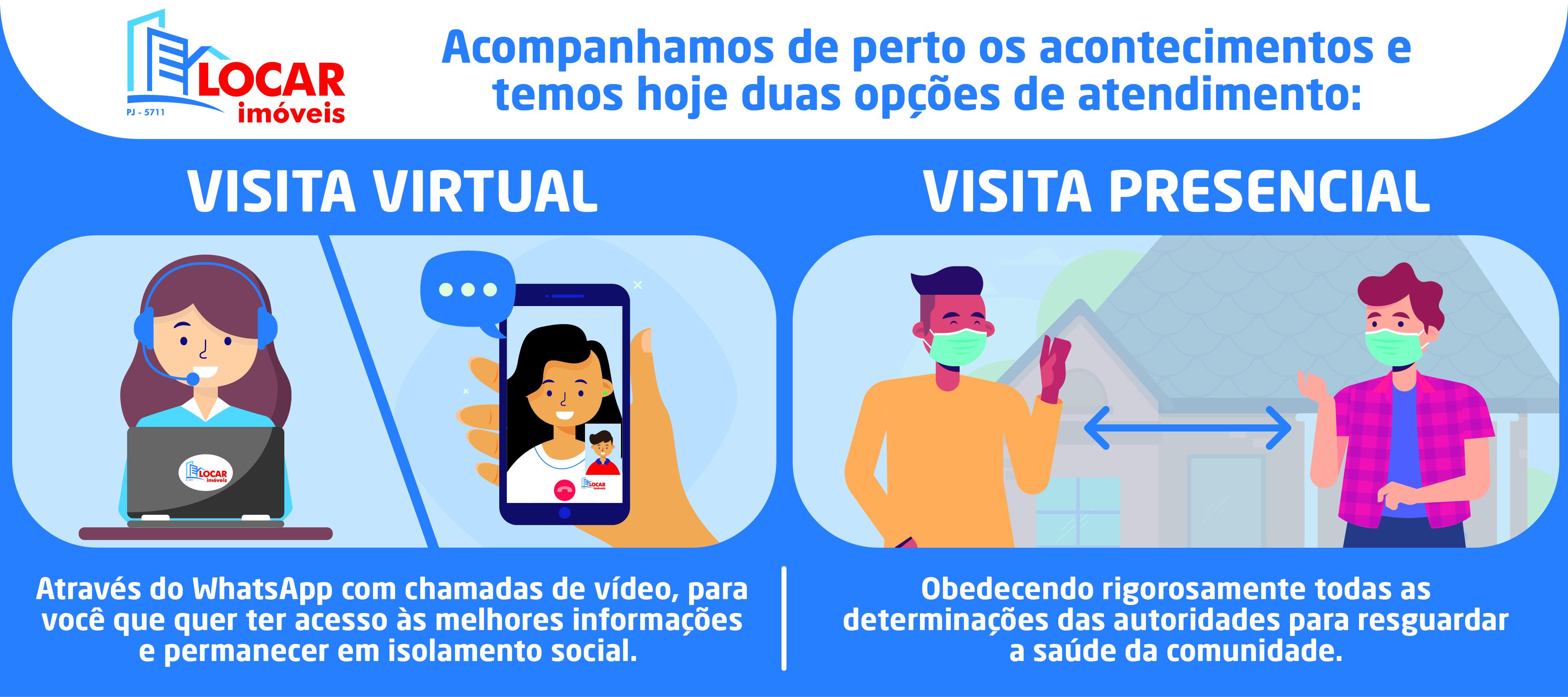 VisitaVirtual x Visita Presencial